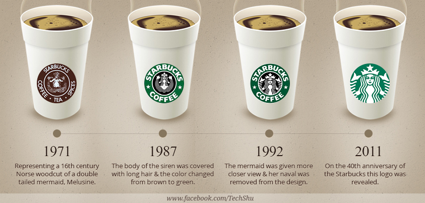 Best Green Coffee Brand In India