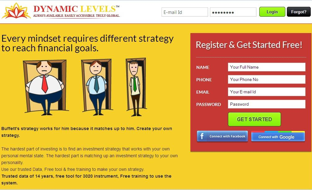 Dynamic-Levels-PPC-Landing-Page